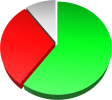 Icon for package ReportGenerator
